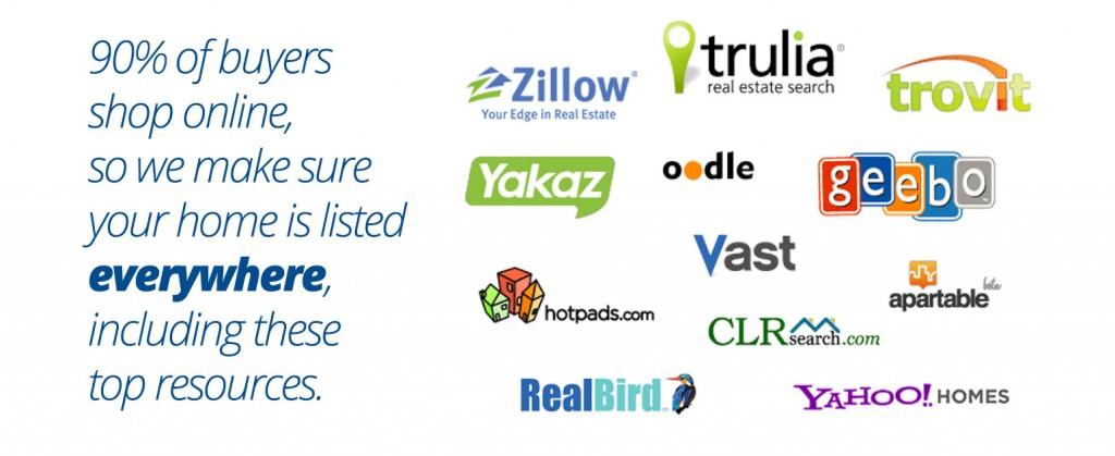 Listing Websites